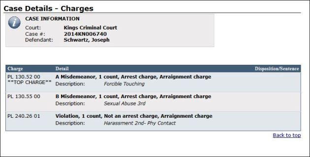 Joseph Schwartz 1st arraignment charges 1-30-14